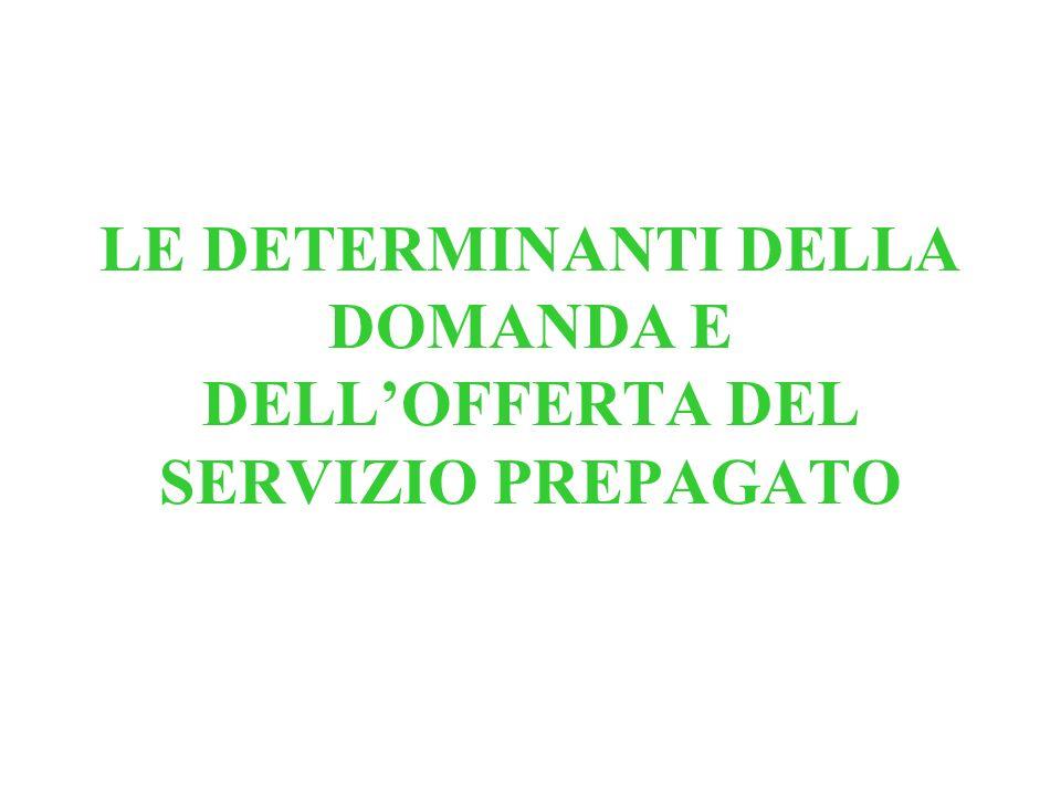 LE DETERMINANTI DELLA DOMANDA E DELL'OFFERTA DEL SERVIZIO PREPAGATO
