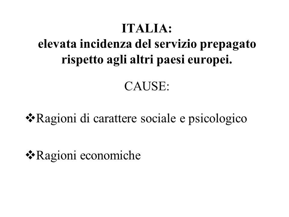 ITALIA: elevata incidenza del servizio prepagato rispetto agli altri paesi europei. CAUSE: