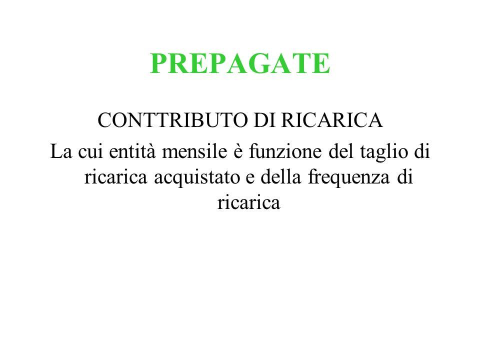 CONTTRIBUTO DI RICARICA
