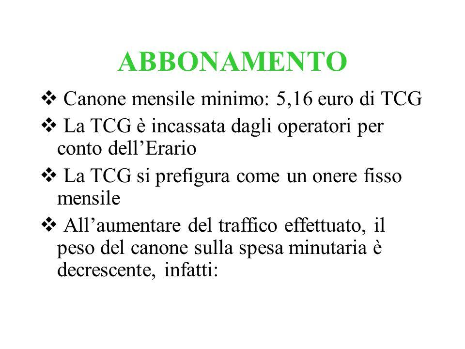 ABBONAMENTO Canone mensile minimo: 5,16 euro di TCG