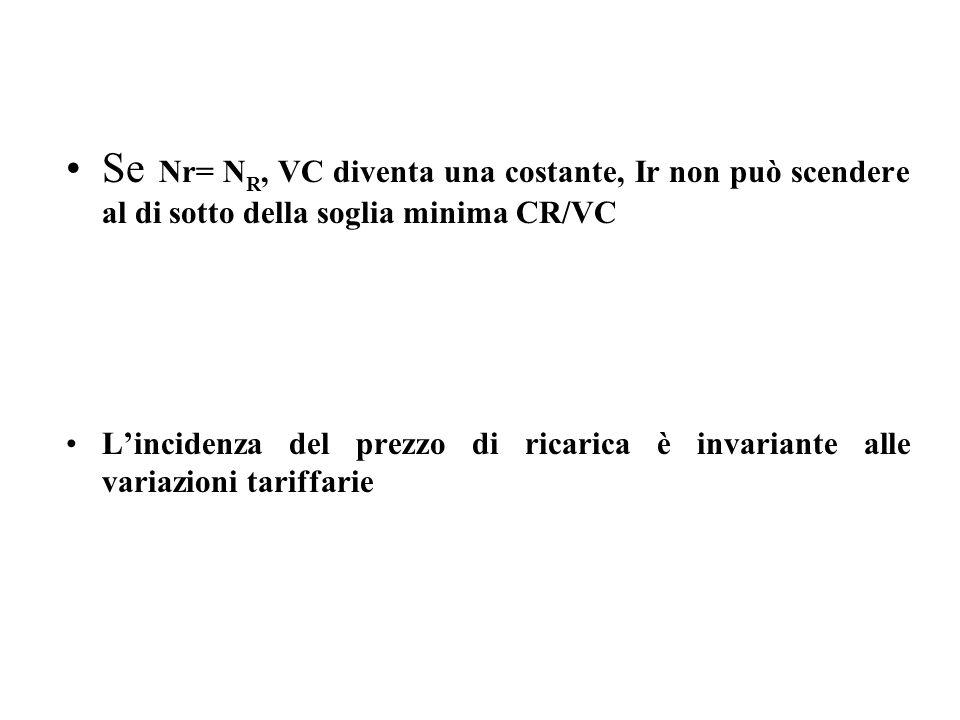 Se Nr= NR, VC diventa una costante, Ir non può scendere al di sotto della soglia minima CR/VC
