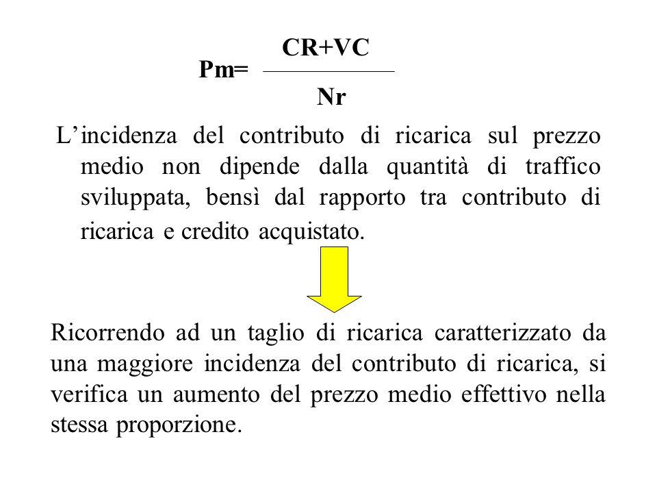 CR+VC Pm= Nr.