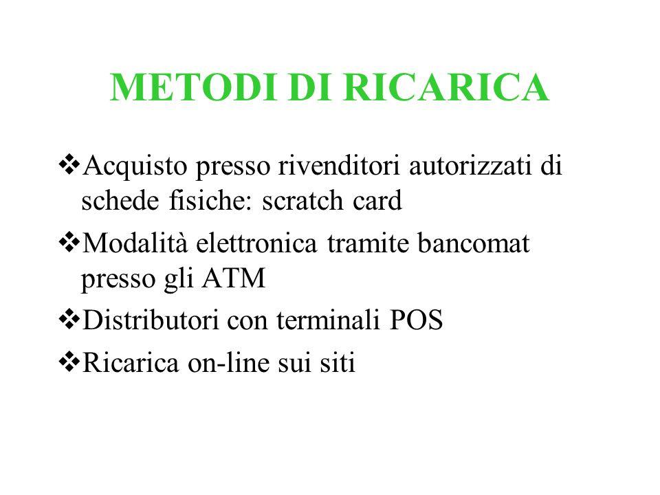 METODI DI RICARICA Acquisto presso rivenditori autorizzati di schede fisiche: scratch card. Modalità elettronica tramite bancomat presso gli ATM.