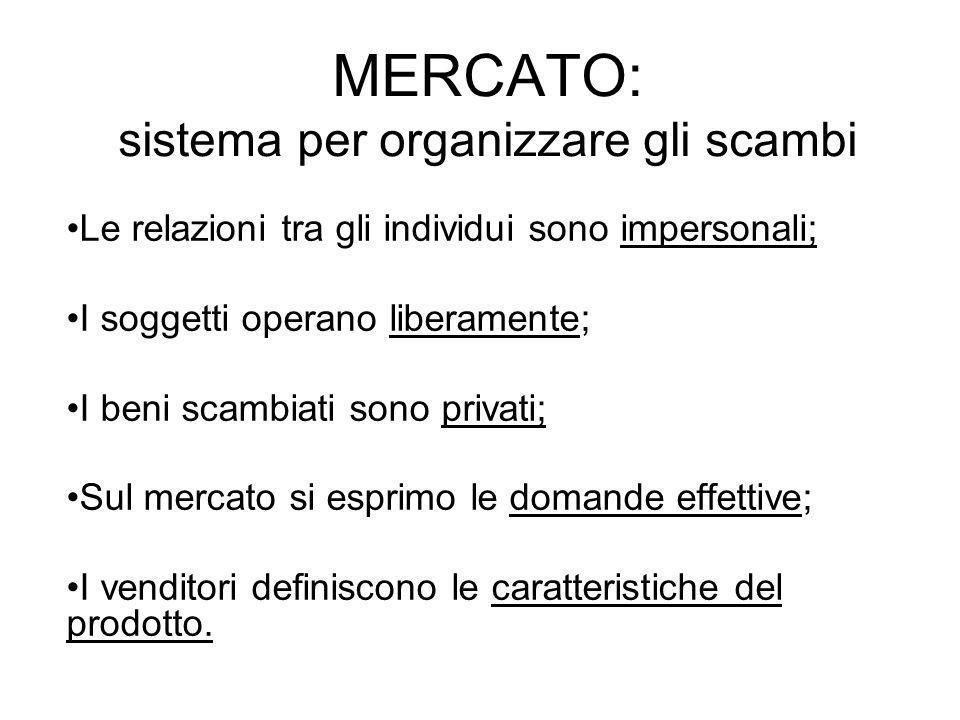 MERCATO: sistema per organizzare gli scambi