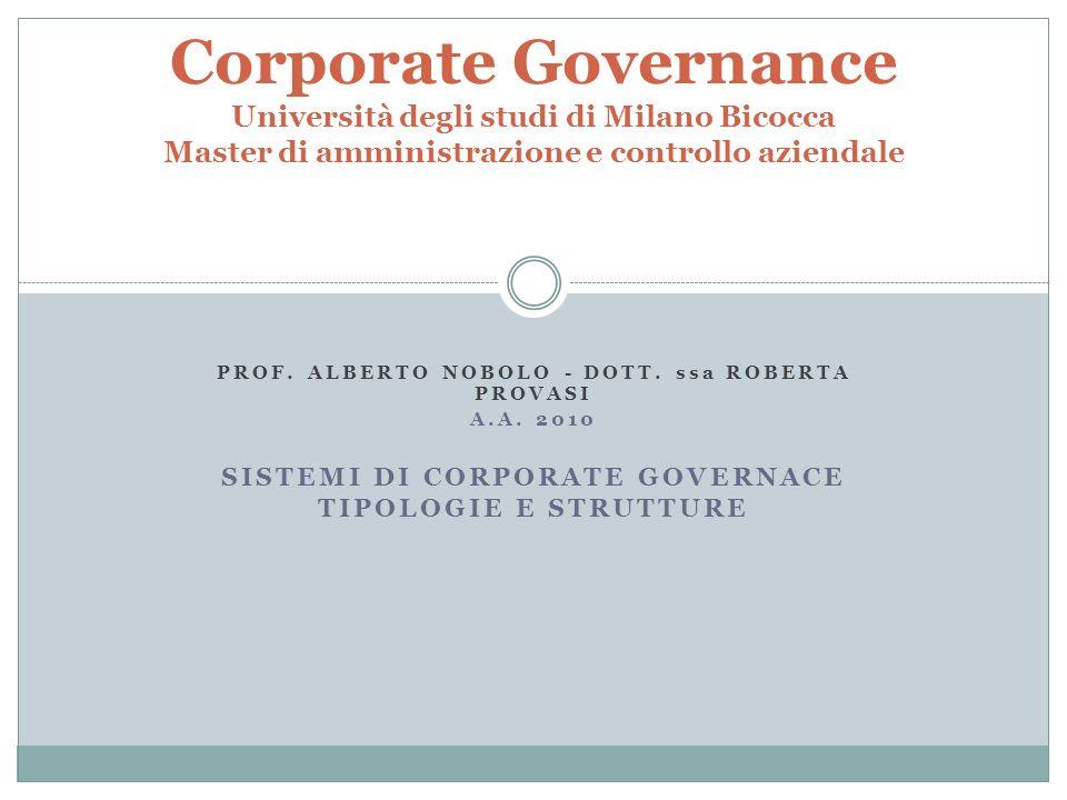 Corporate Governance Università degli studi di Milano Bicocca Master di amministrazione e controllo aziendale