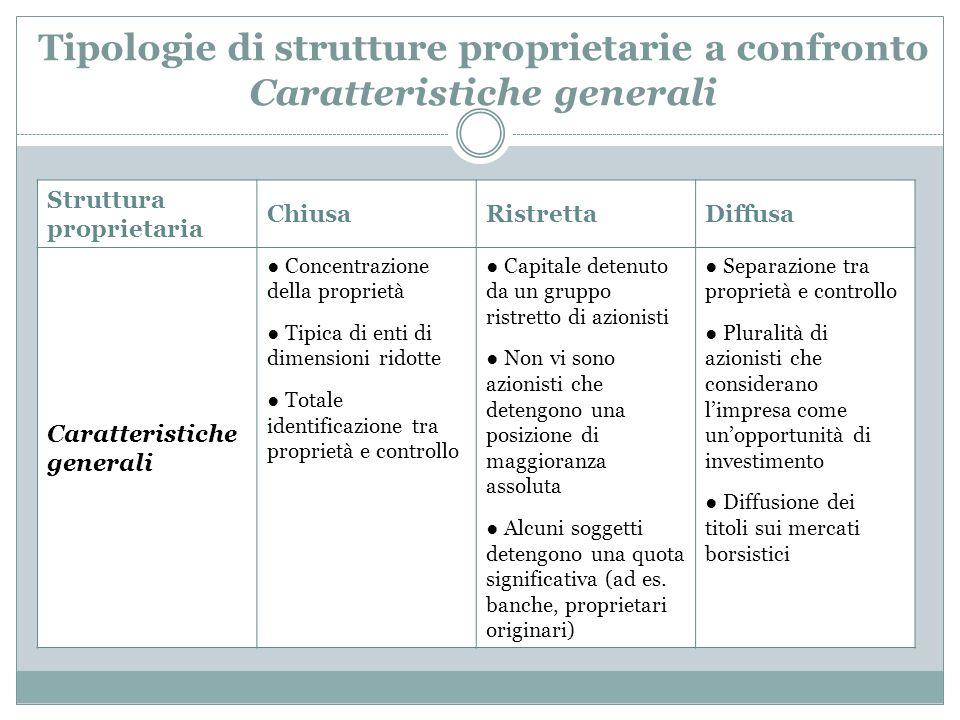 Tipologie di strutture proprietarie a confronto Caratteristiche generali