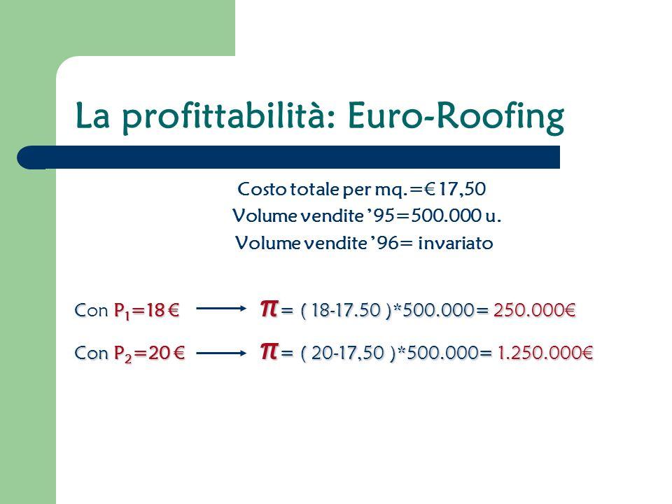 La profittabilità: Euro-Roofing