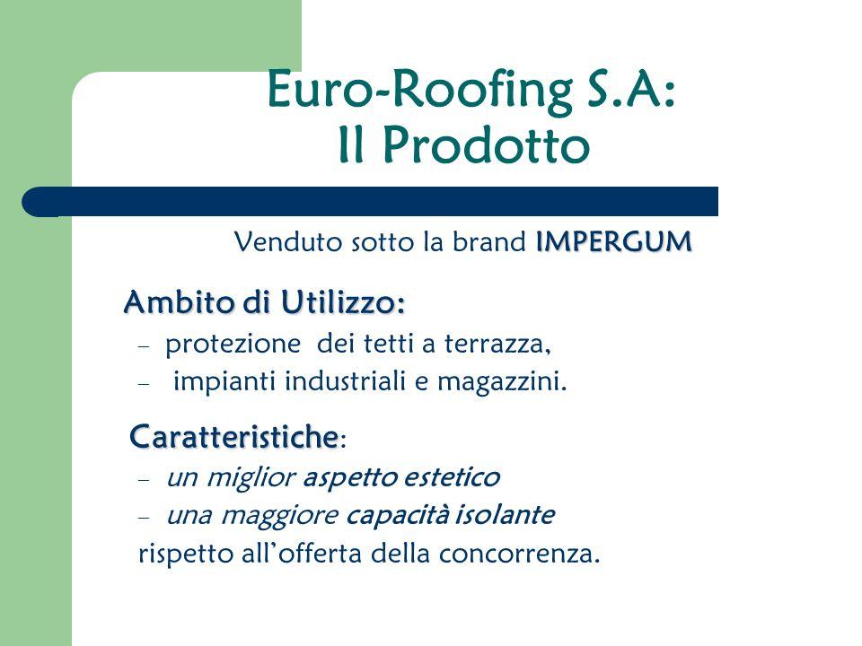 Euro-Roofing S.A: Il Prodotto