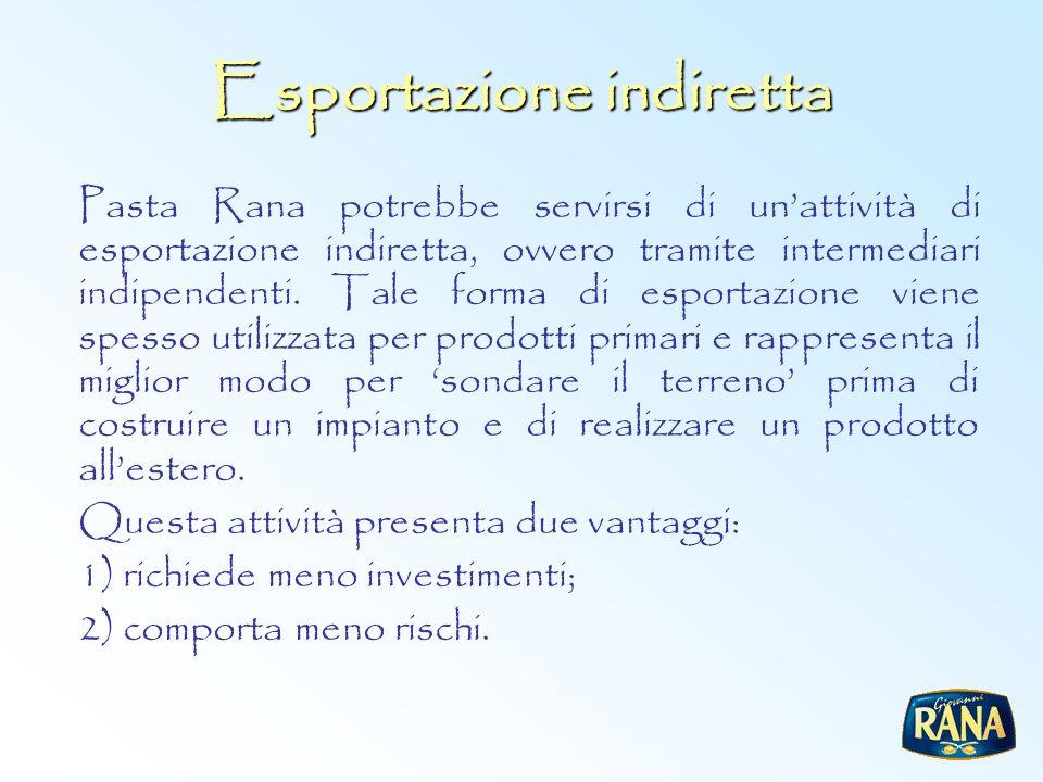 Esportazione indiretta