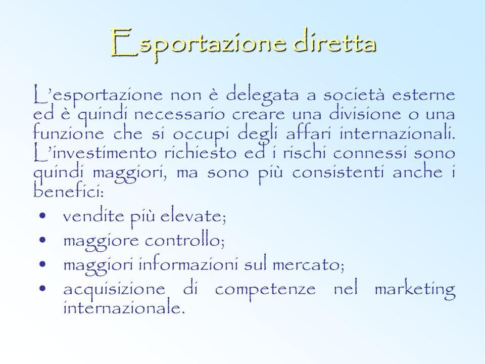 Esportazione diretta • vendite più elevate; • maggiore controllo;