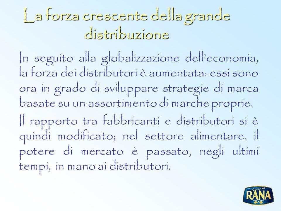 La forza crescente della grande distribuzione