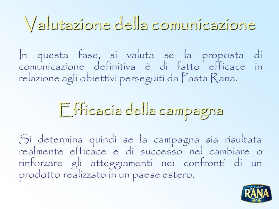 Valutazione della comunicazione