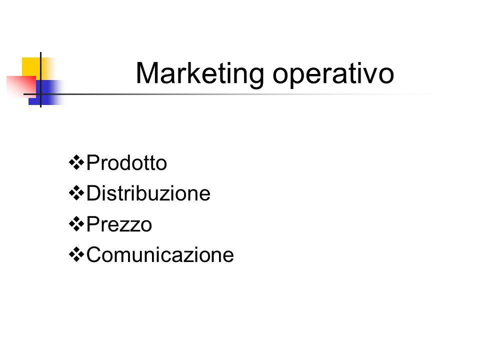 Marketing operativo Prodotto Distribuzione Prezzo Comunicazione