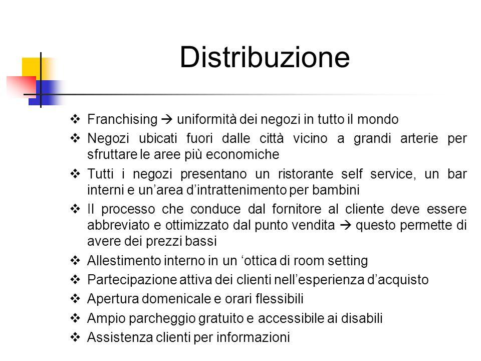 Distribuzione Franchising  uniformità dei negozi in tutto il mondo