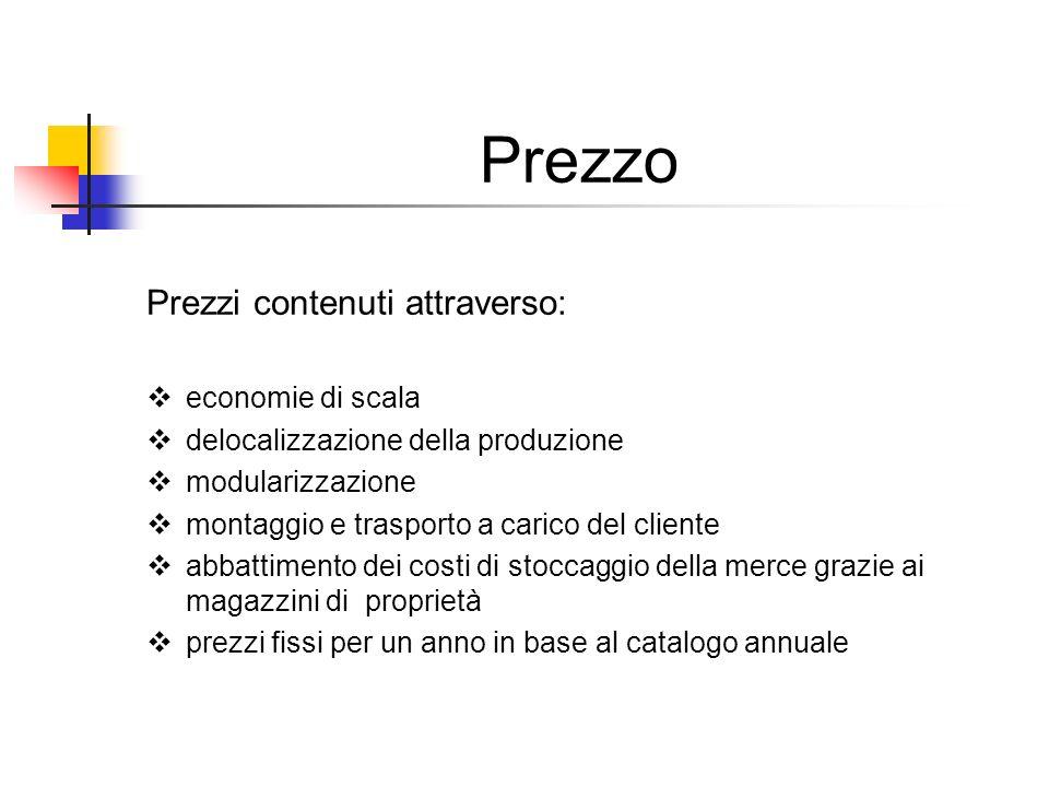 Prezzo Prezzi contenuti attraverso: economie di scala