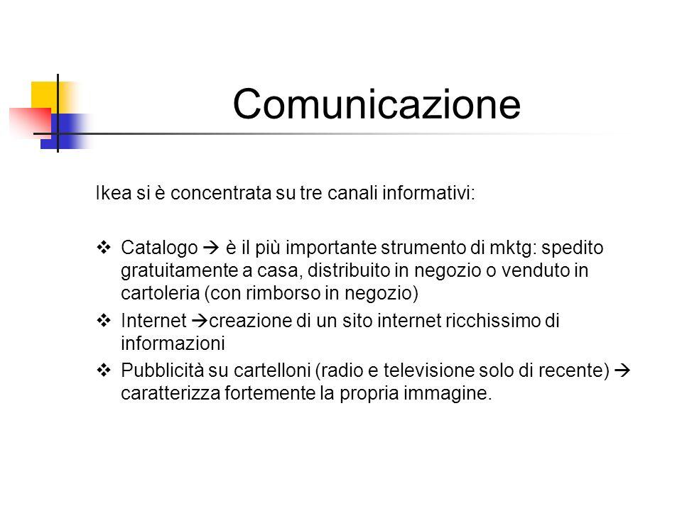 Comunicazione Ikea si è concentrata su tre canali informativi:
