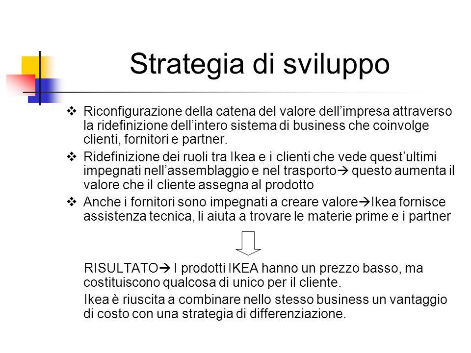 Strategia di sviluppo
