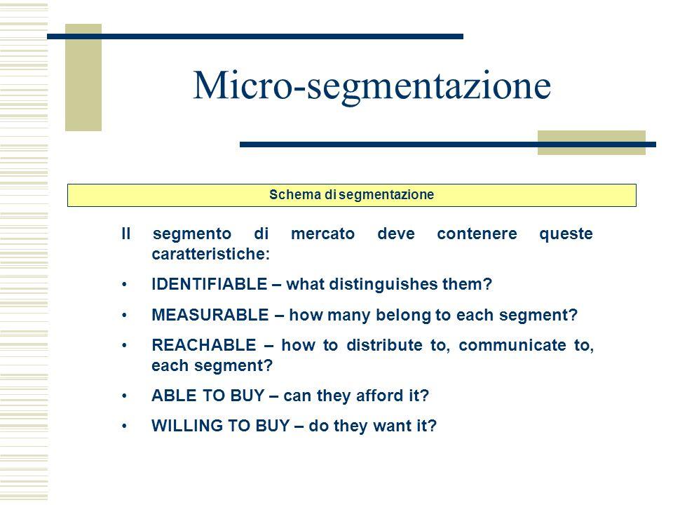 Schema di segmentazione
