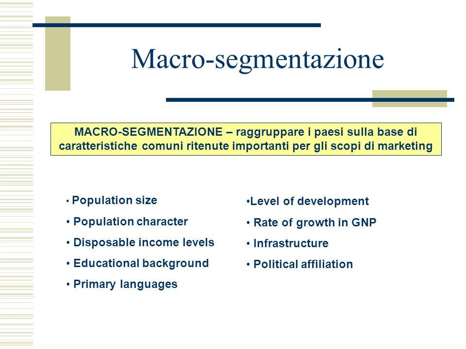 Macro-segmentazione MACRO-SEGMENTAZIONE – raggruppare i paesi sulla base di caratteristiche comuni ritenute importanti per gli scopi di marketing.