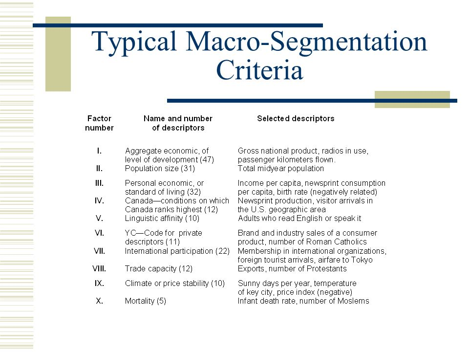 Typical Macro-Segmentation Criteria