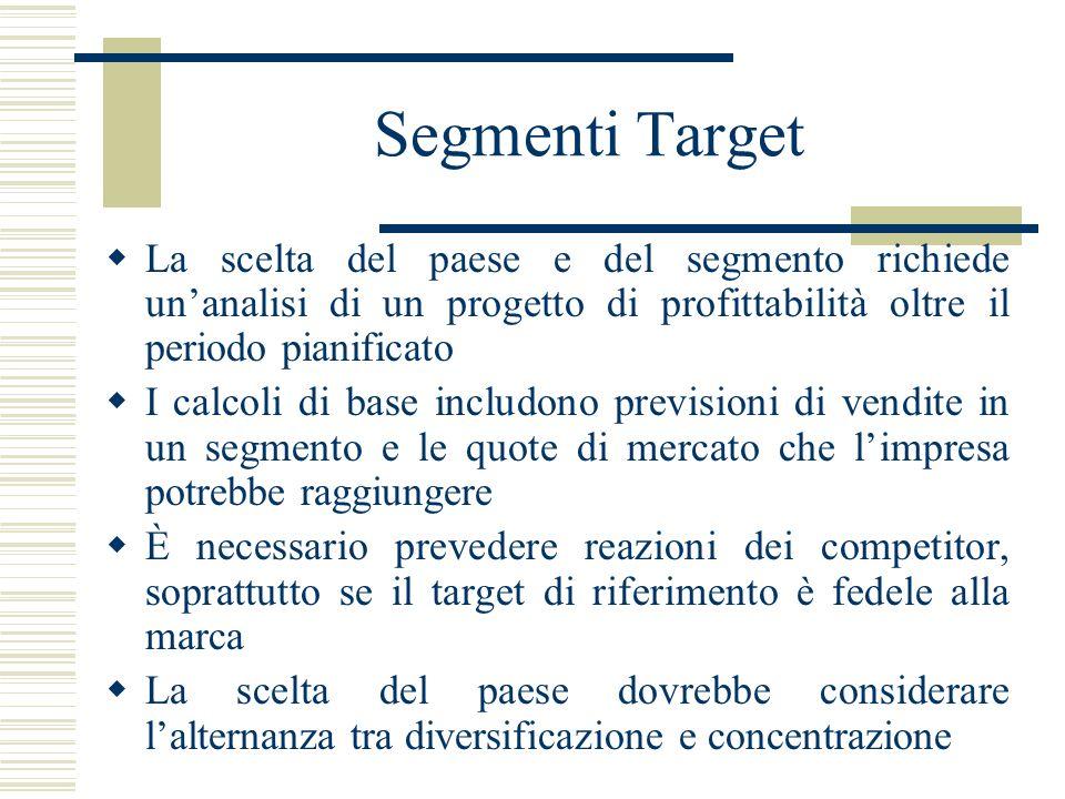 Segmenti Target La scelta del paese e del segmento richiede un'analisi di un progetto di profittabilità oltre il periodo pianificato.