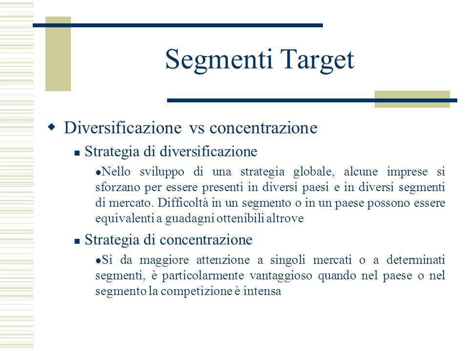 Segmenti Target Diversificazione vs concentrazione