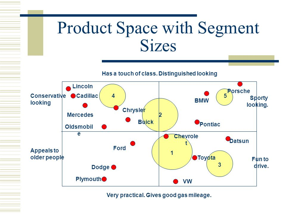 Product Space with Segment Sizes