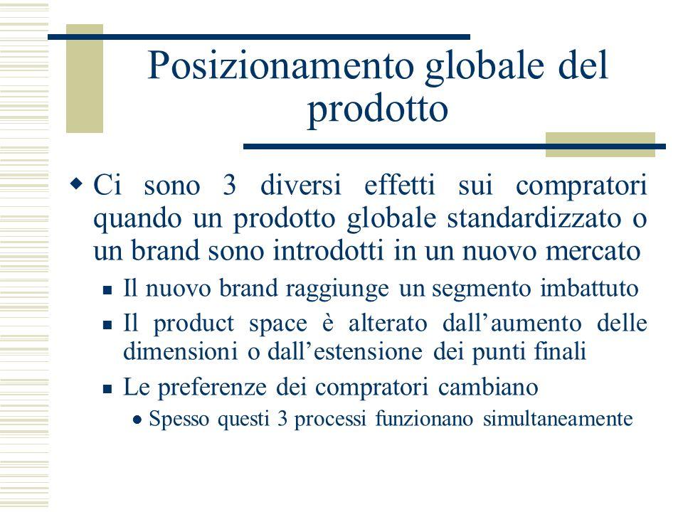 Posizionamento globale del prodotto