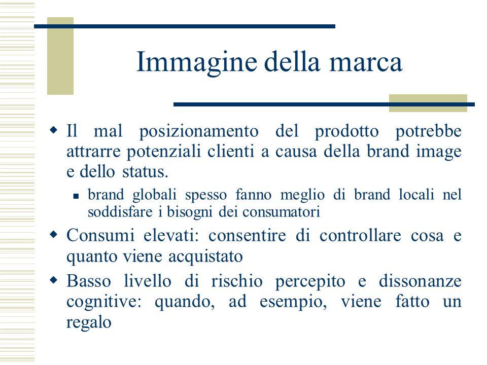 Immagine della marcaIl mal posizionamento del prodotto potrebbe attrarre potenziali clienti a causa della brand image e dello status.
