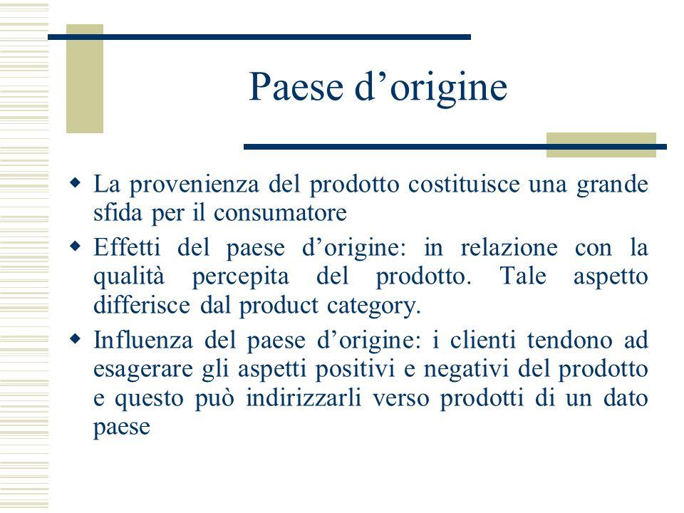 Paese d'origine La provenienza del prodotto costituisce una grande sfida per il consumatore.