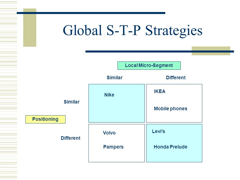 Global S-T-P Strategies