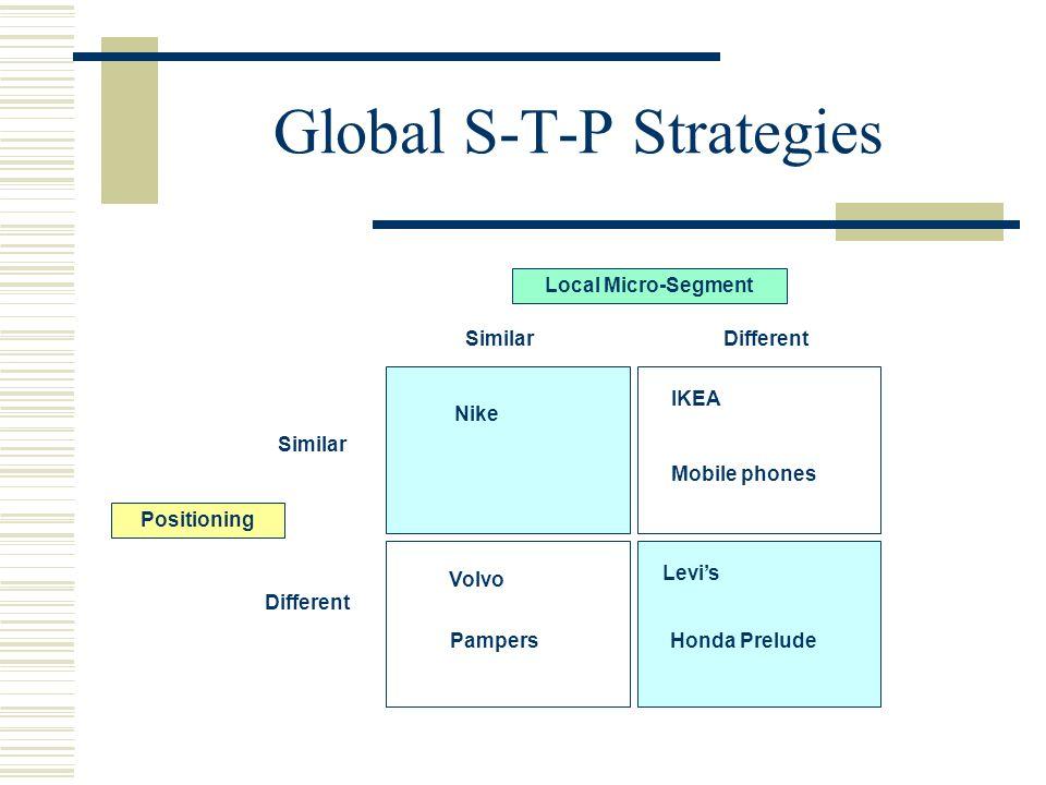 Global S-T-P Strategies