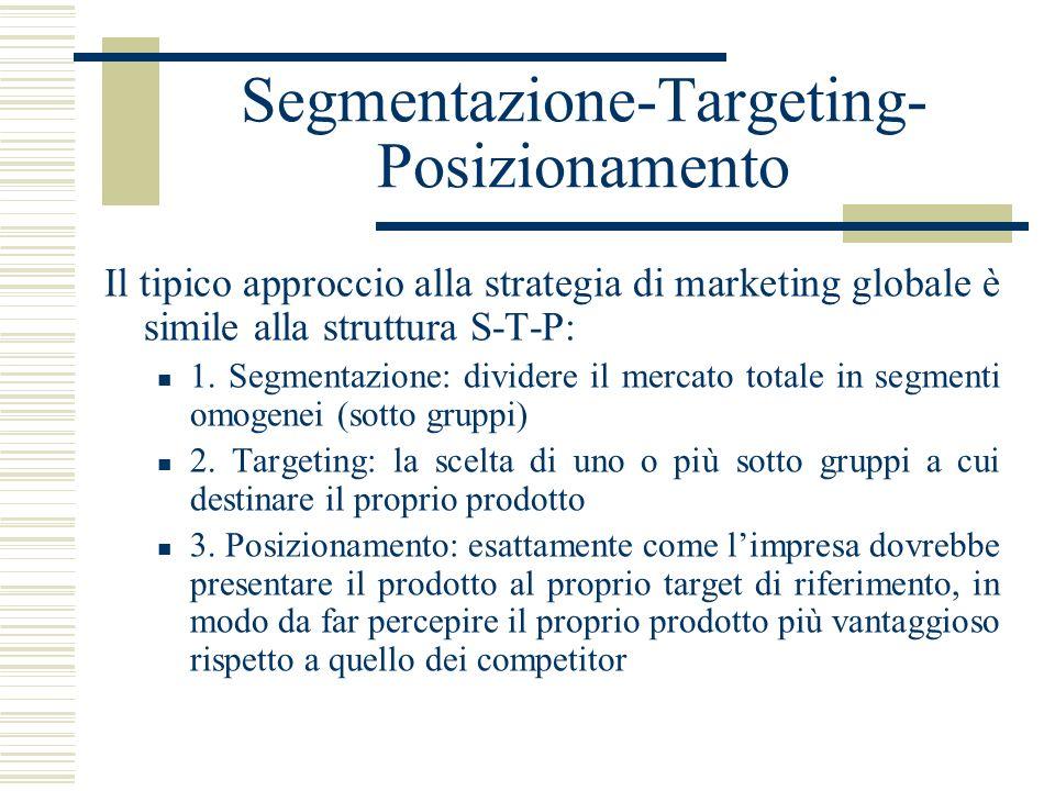 Segmentazione-Targeting-Posizionamento