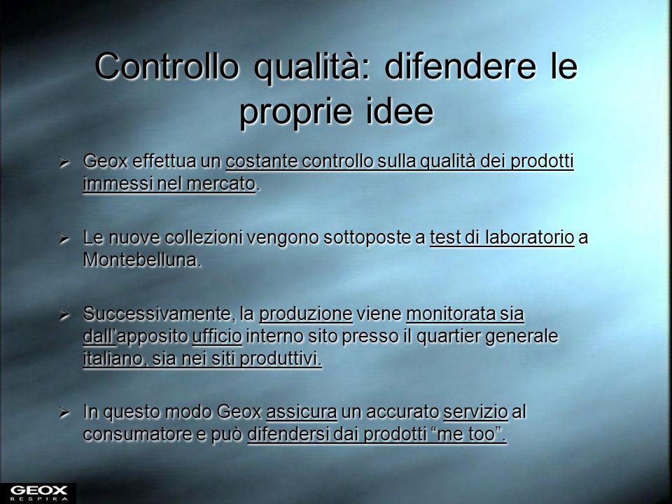 Controllo qualità: difendere le proprie idee