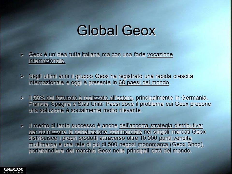 Global GeoxGeox è un'idea tutta italiana ma con una forte vocazione internazionale.