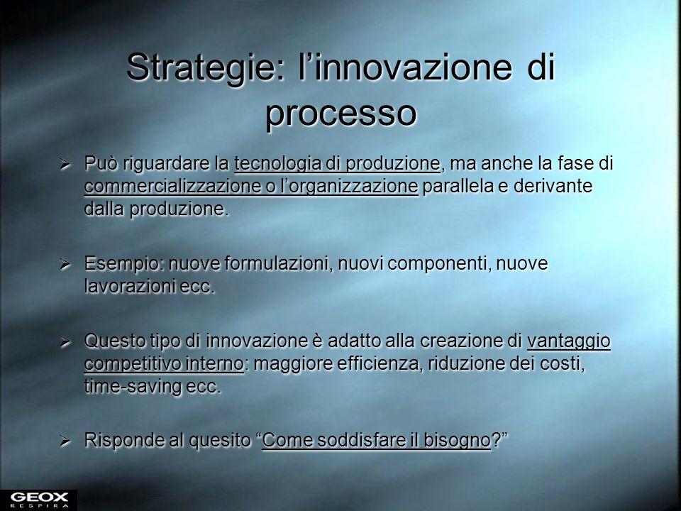 Strategie: l'innovazione di processo
