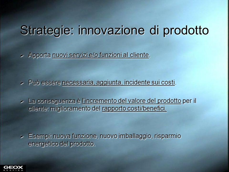 Strategie: innovazione di prodotto