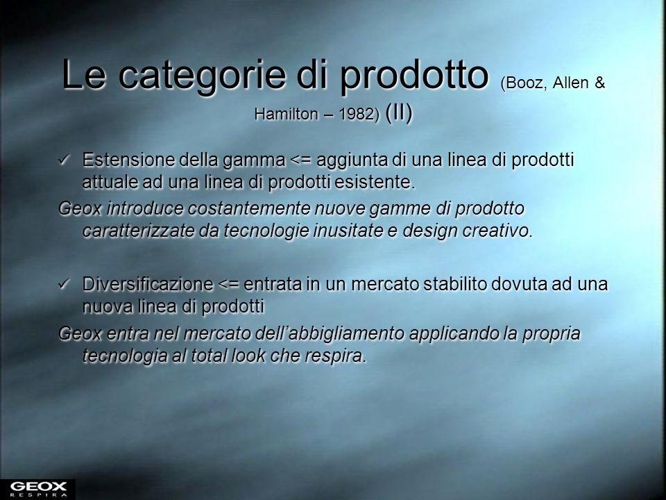 Le categorie di prodotto (Booz, Allen & Hamilton – 1982) (II)
