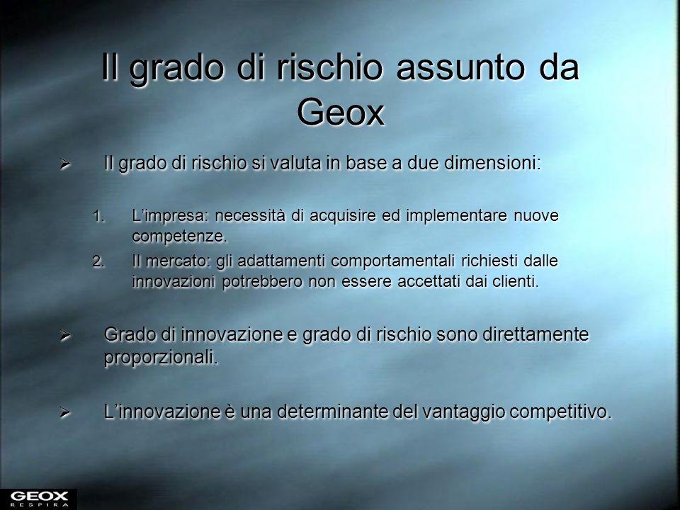 Il grado di rischio assunto da Geox