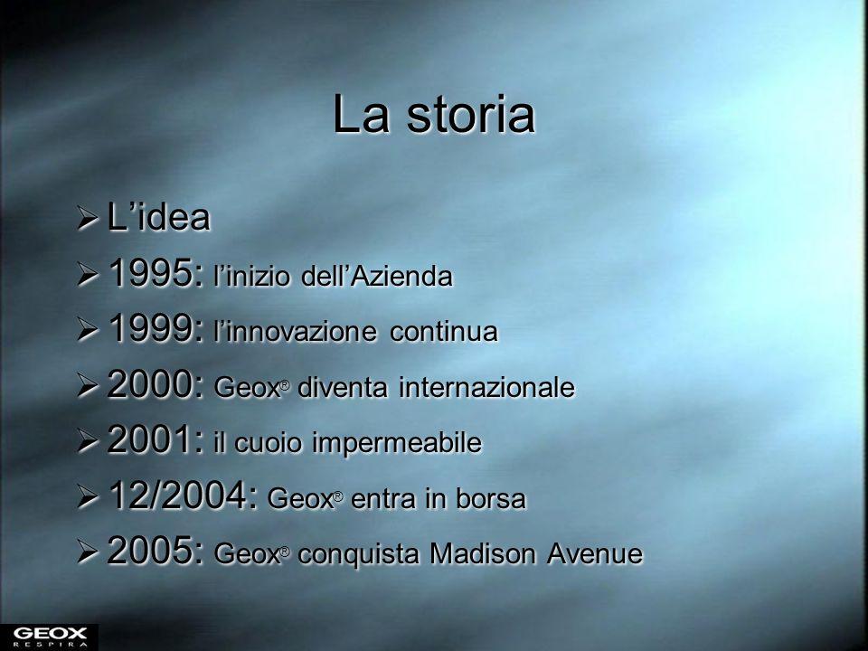 La storia L'idea 1995: l'inizio dell'Azienda