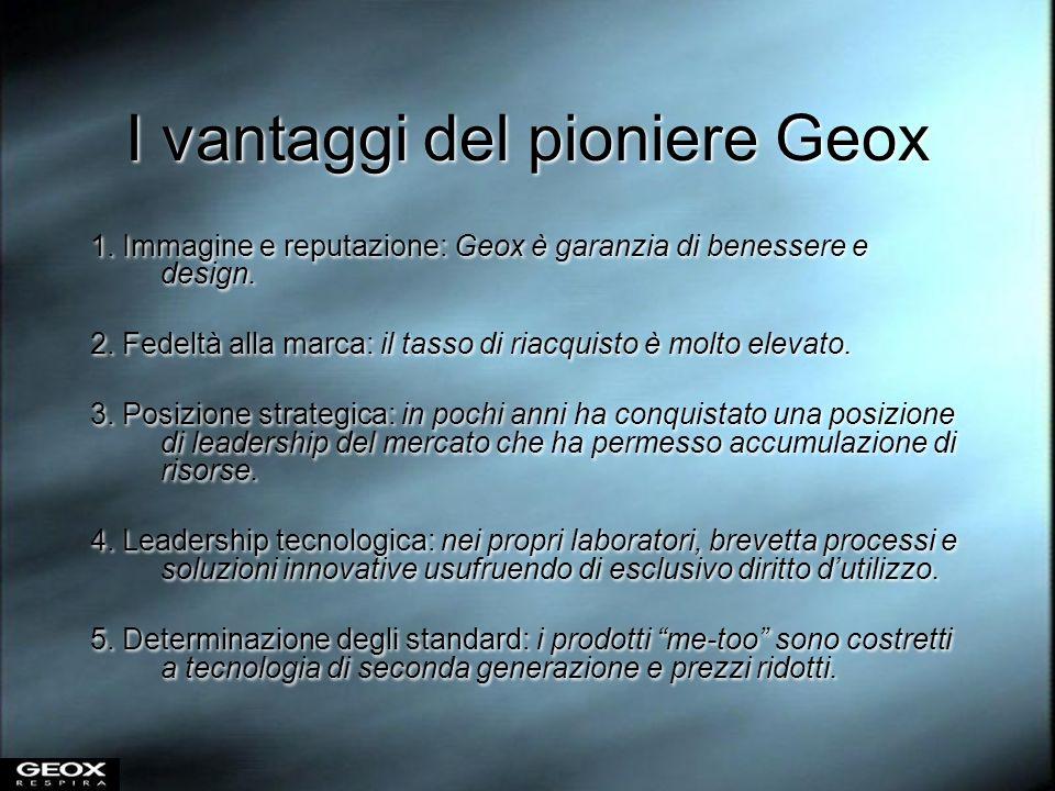 I vantaggi del pioniere Geox