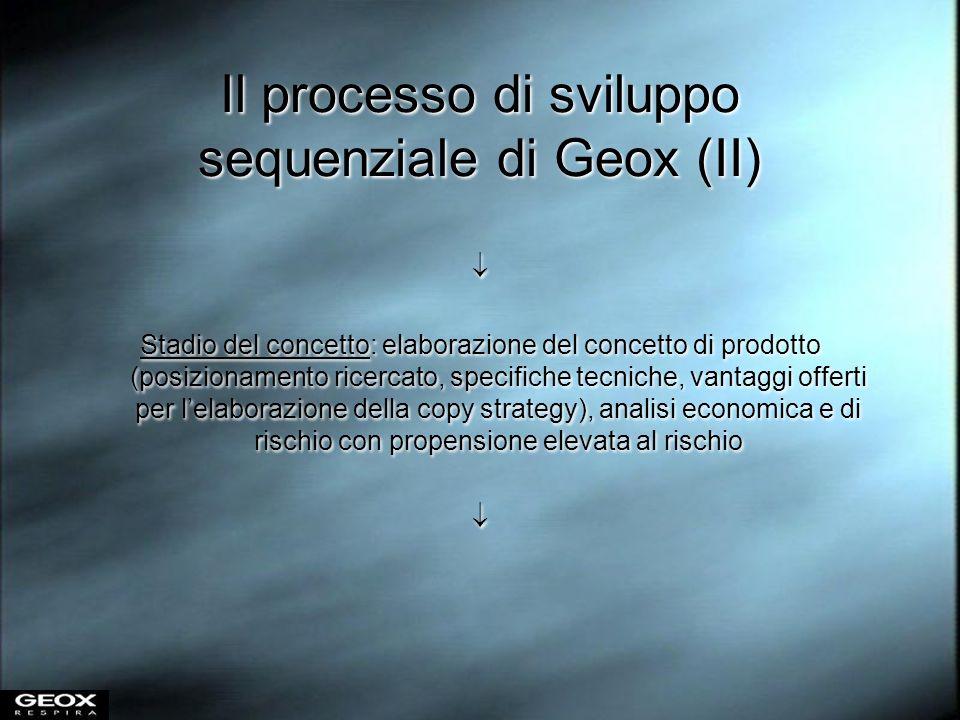 Il processo di sviluppo sequenziale di Geox (II)