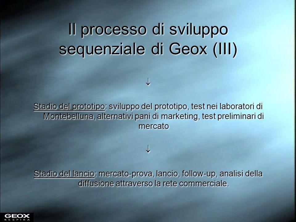 Il processo di sviluppo sequenziale di Geox (III)
