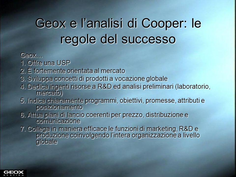 Geox e l'analisi di Cooper: le regole del successo