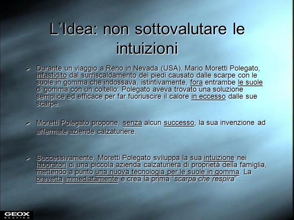 L'Idea: non sottovalutare le intuizioni