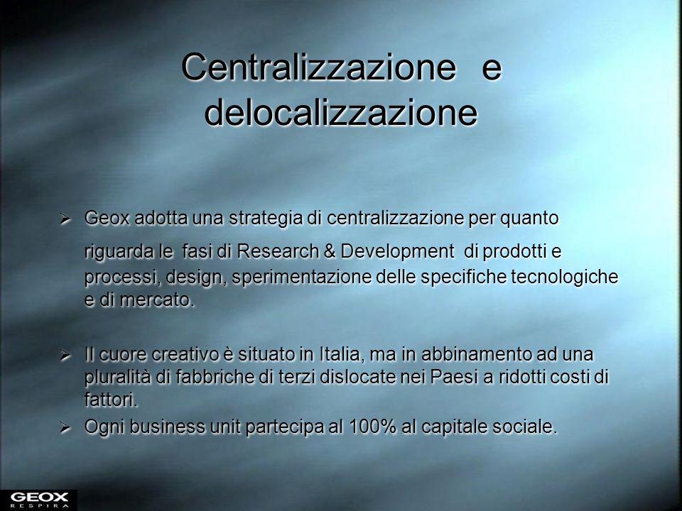 Centralizzazione e delocalizzazione