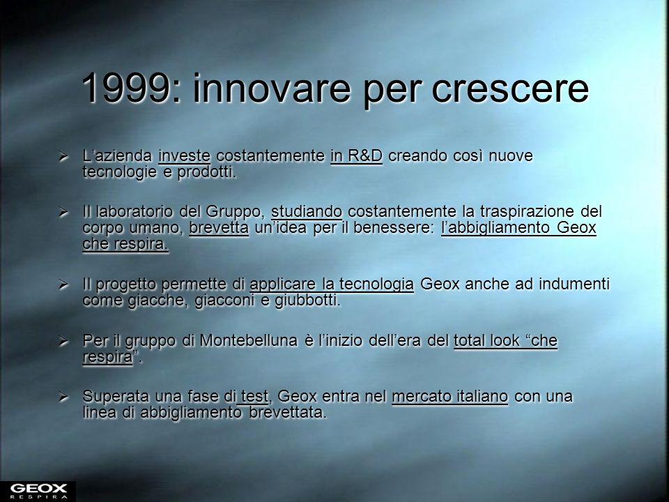 1999: innovare per crescere