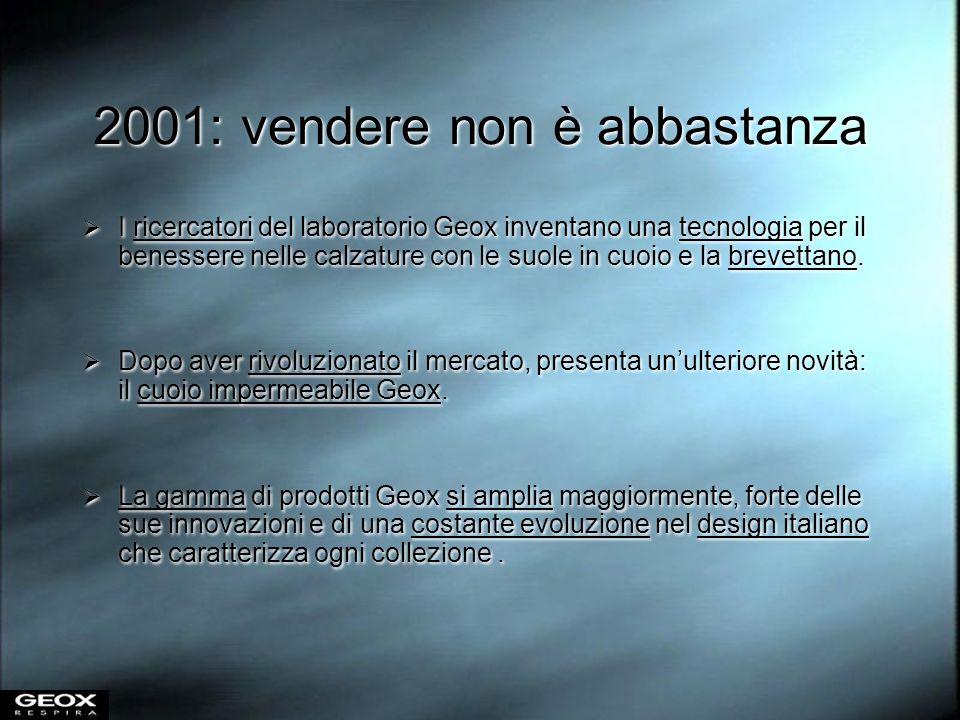 2001: vendere non è abbastanza
