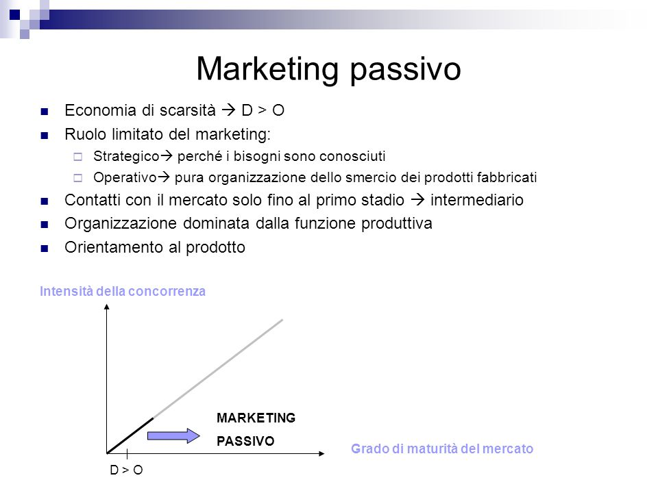 Marketing passivo Economia di scarsità  D > O