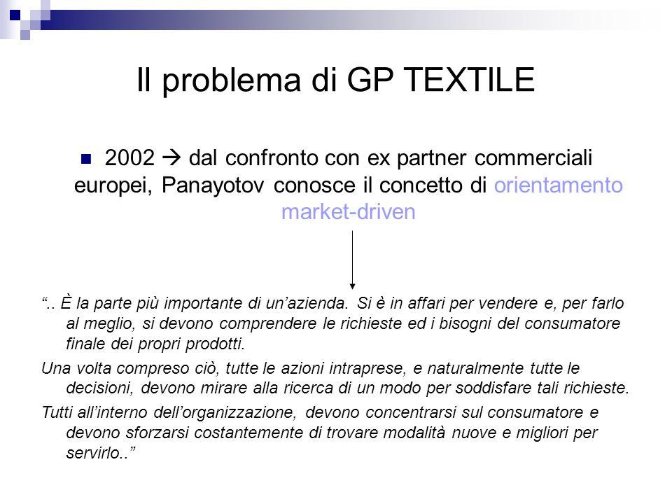 Il problema di GP TEXTILE